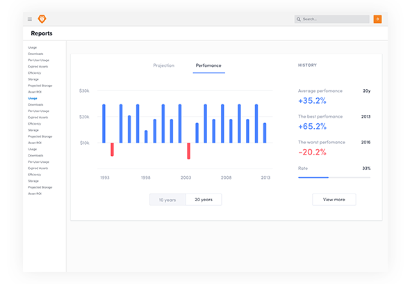 Measure content performance