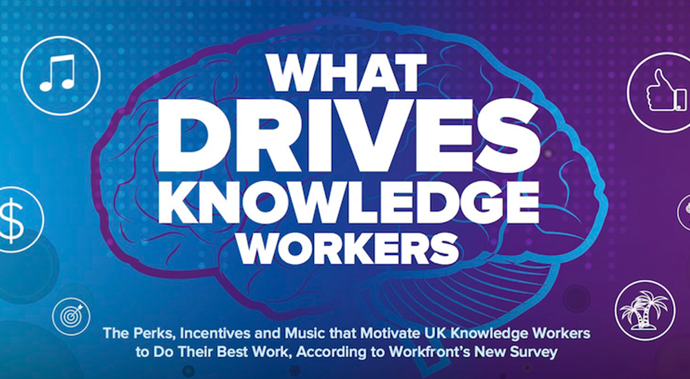 How to motivate knowledge workers