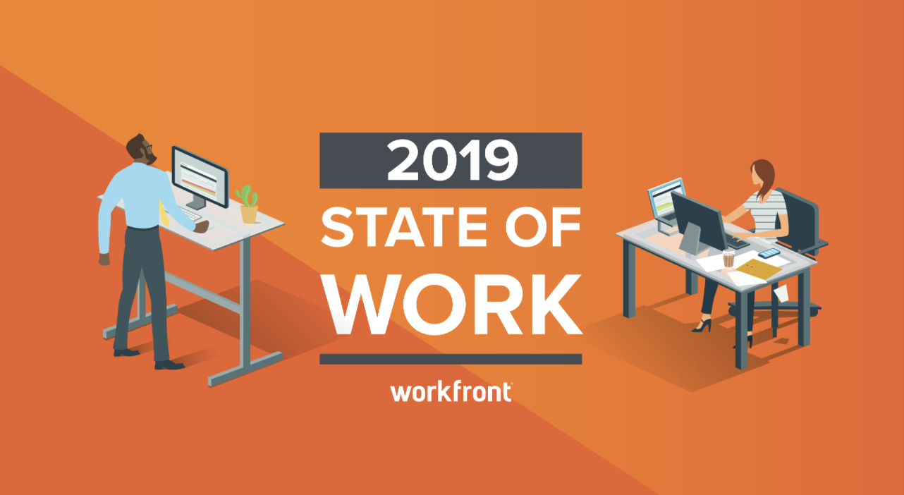 The State of Work Report 2019 | Workfront
