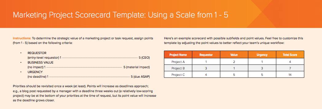 free marketing scorecard templates and 3 ways to tackle work