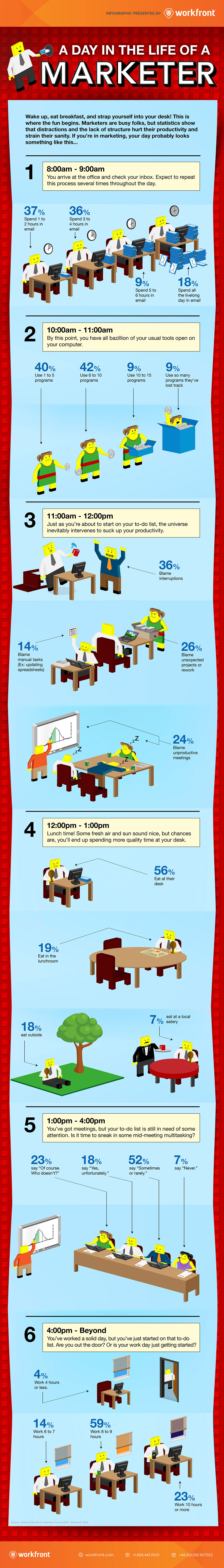 infographic day in the life of marketer