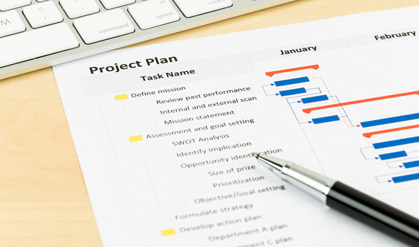 11 Gantt Chart Questions Answered Workfront