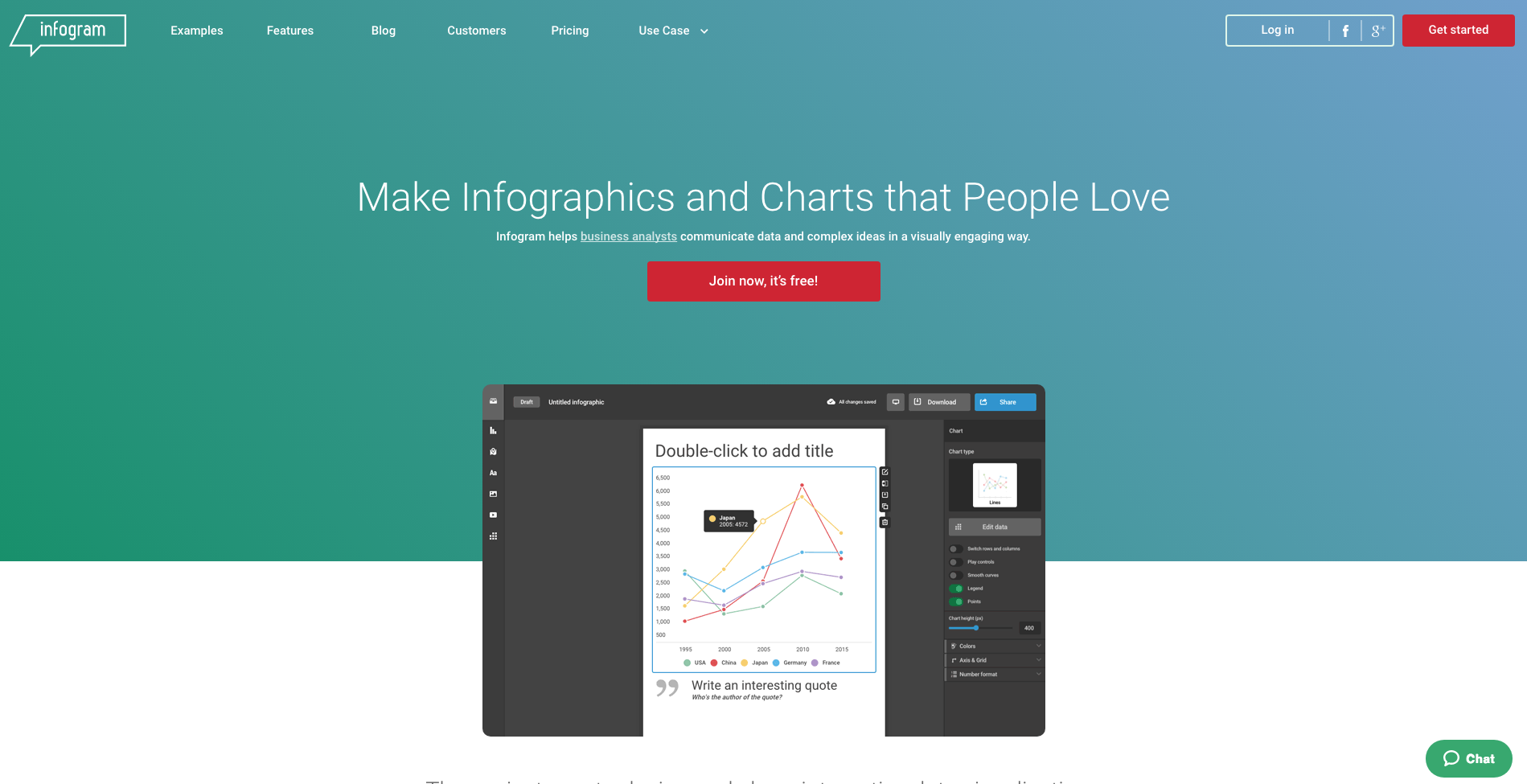 The 200 Best Graphic App Web Design Tools and Resources Categorized ...