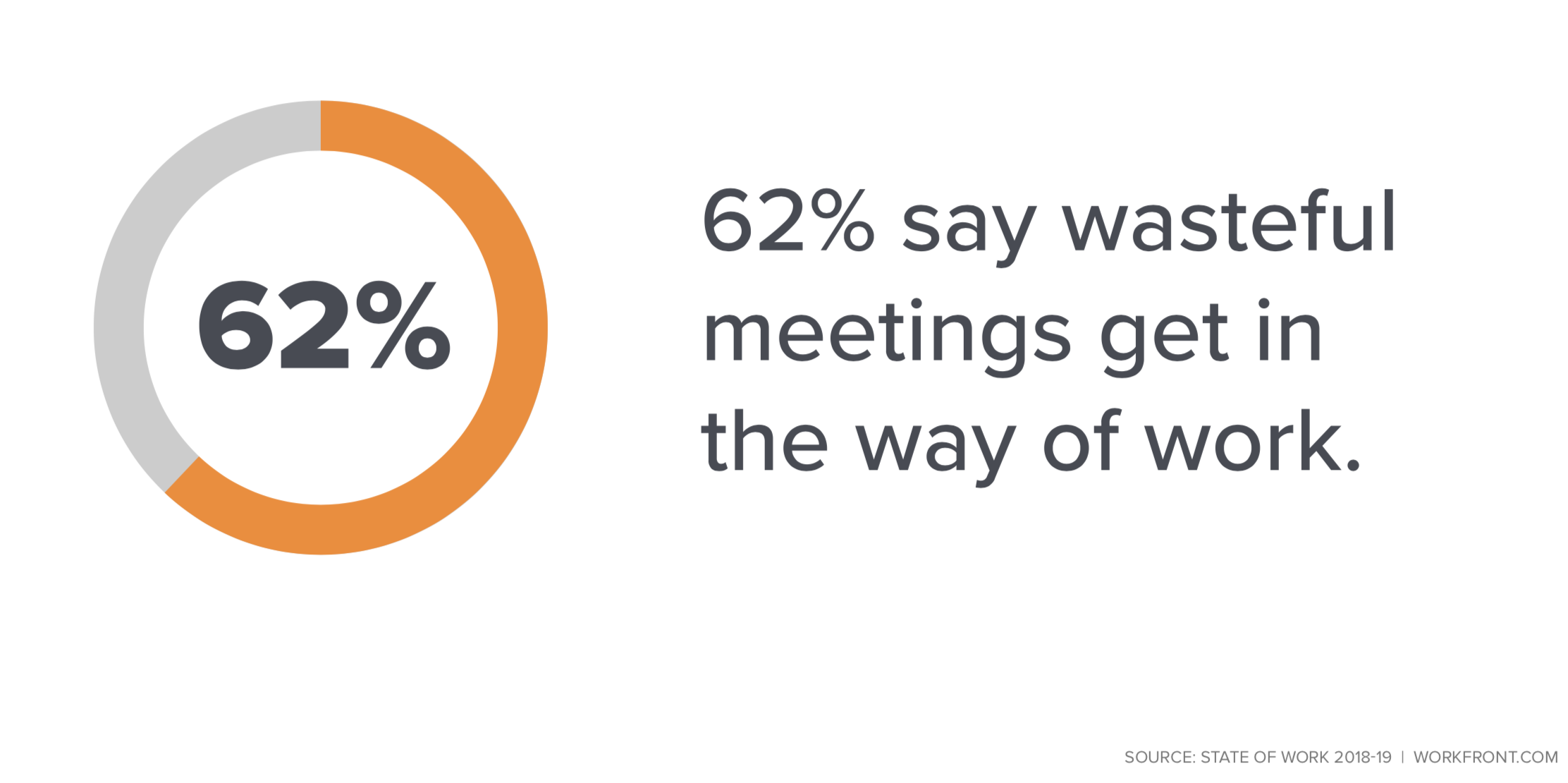 wasteful meetings