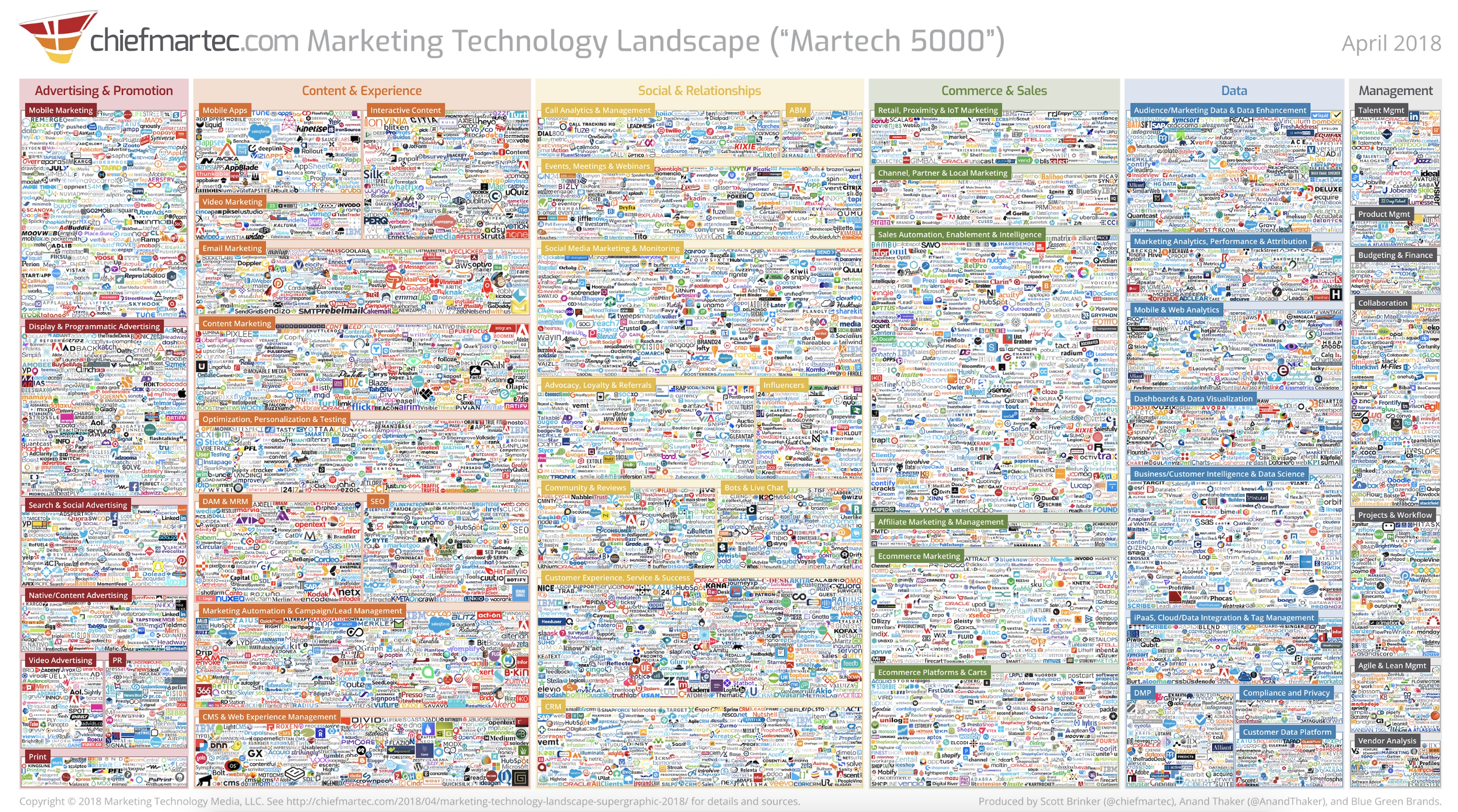 total marketing apps