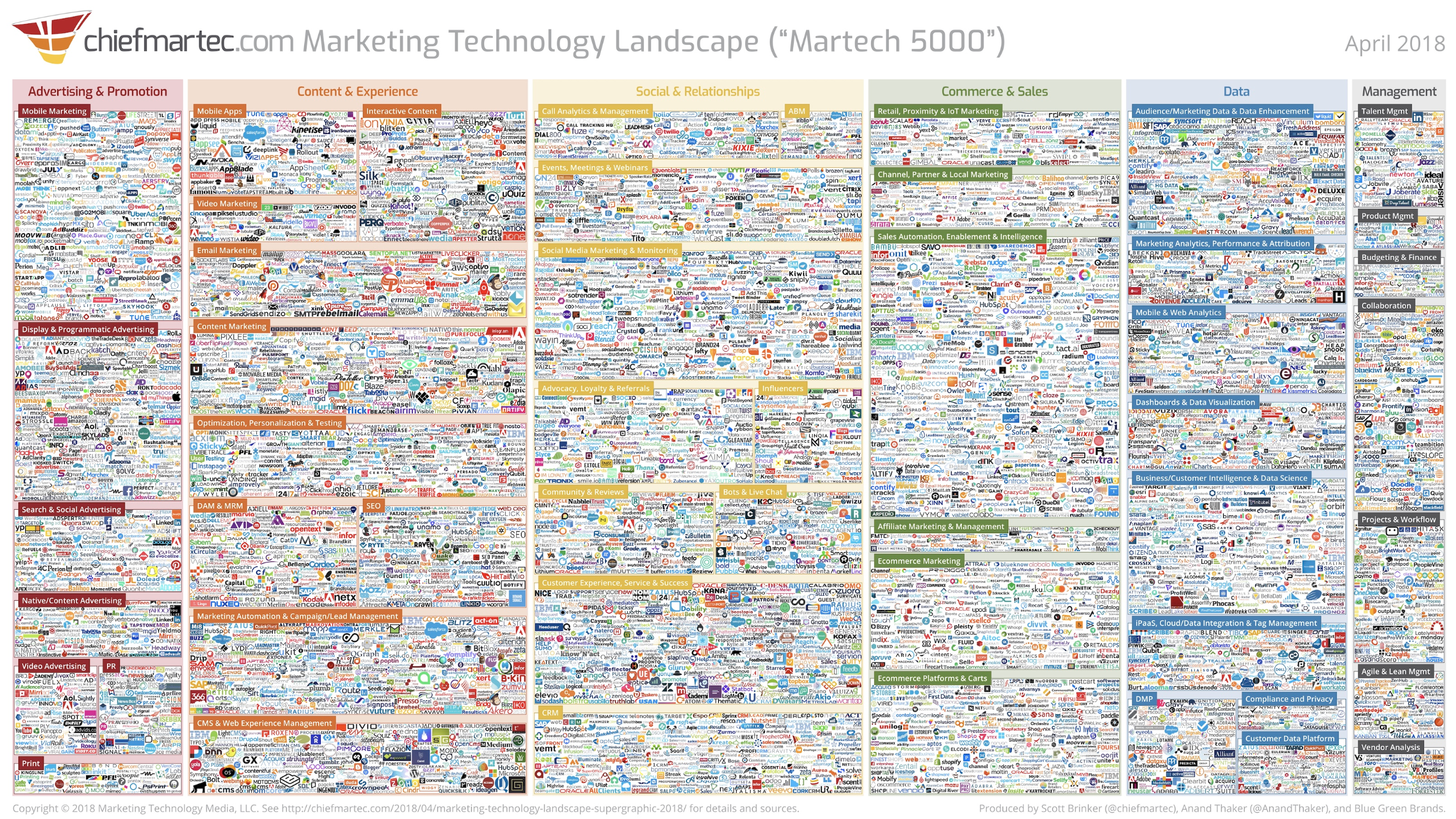 software landscape