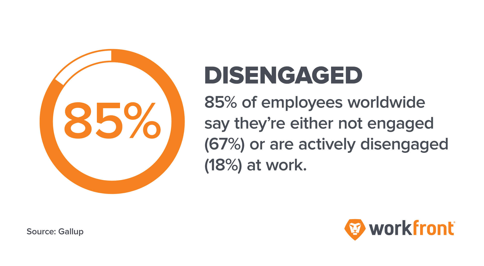 engaged and disengaged workforce gallup