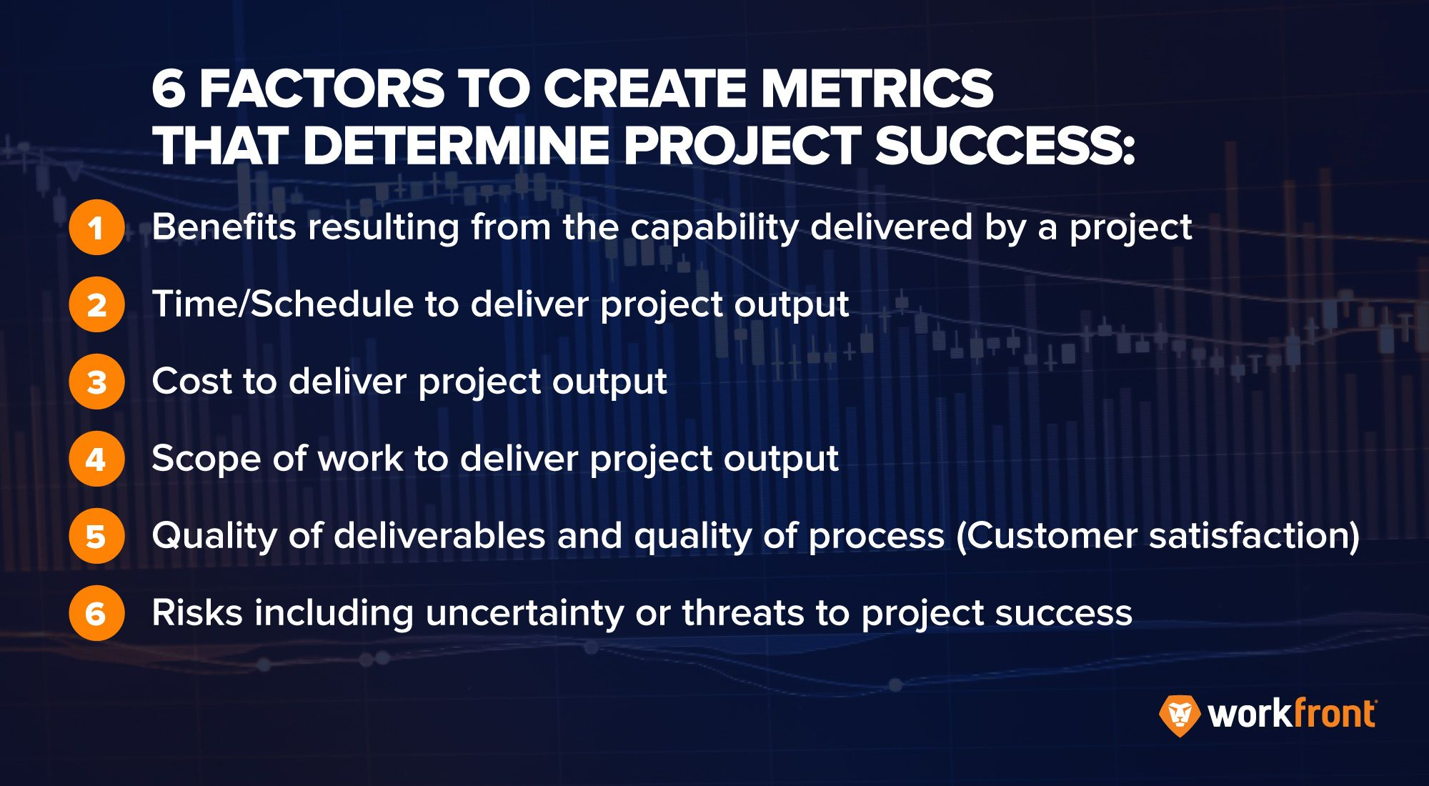 project management performance metrics success