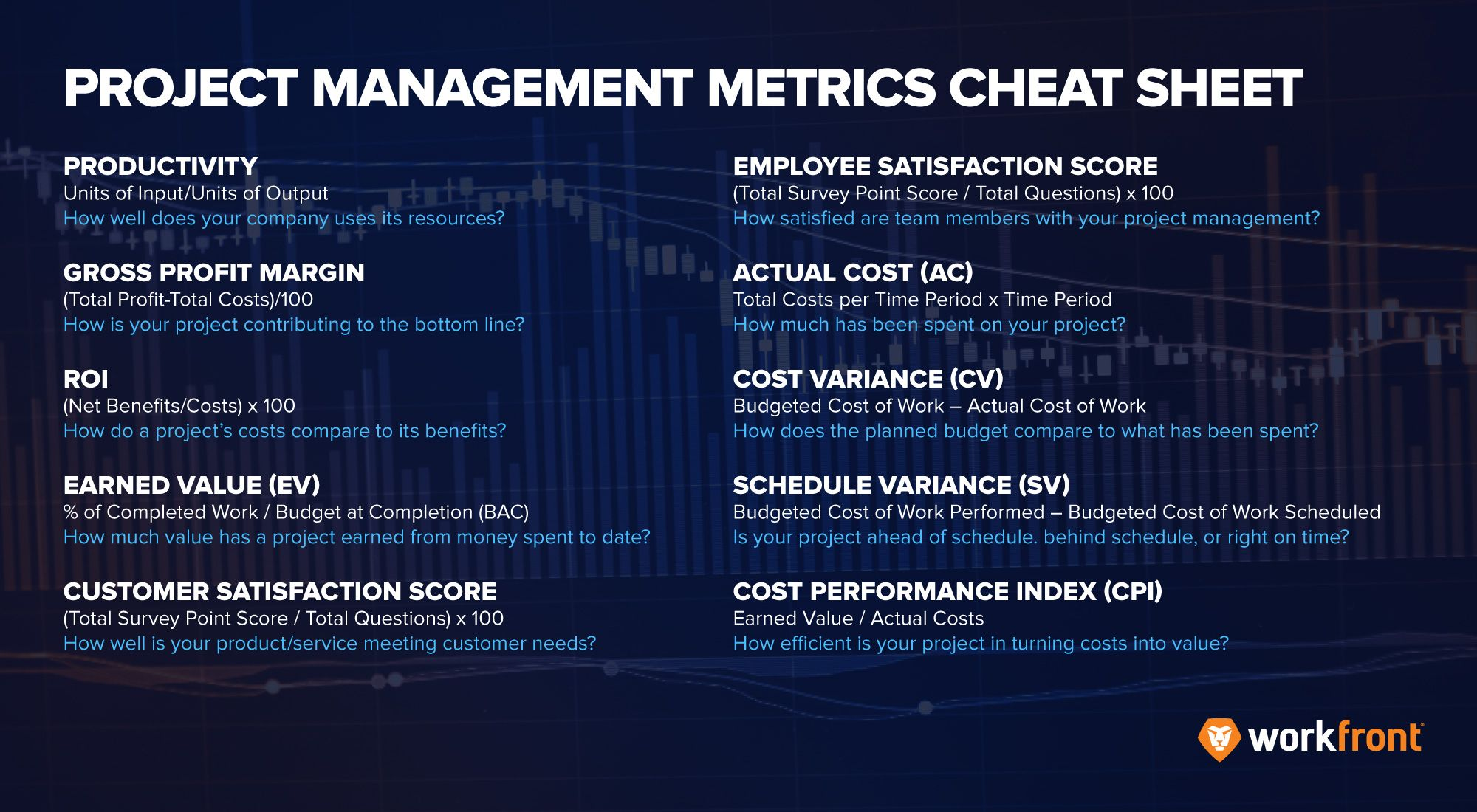 project management metrics
