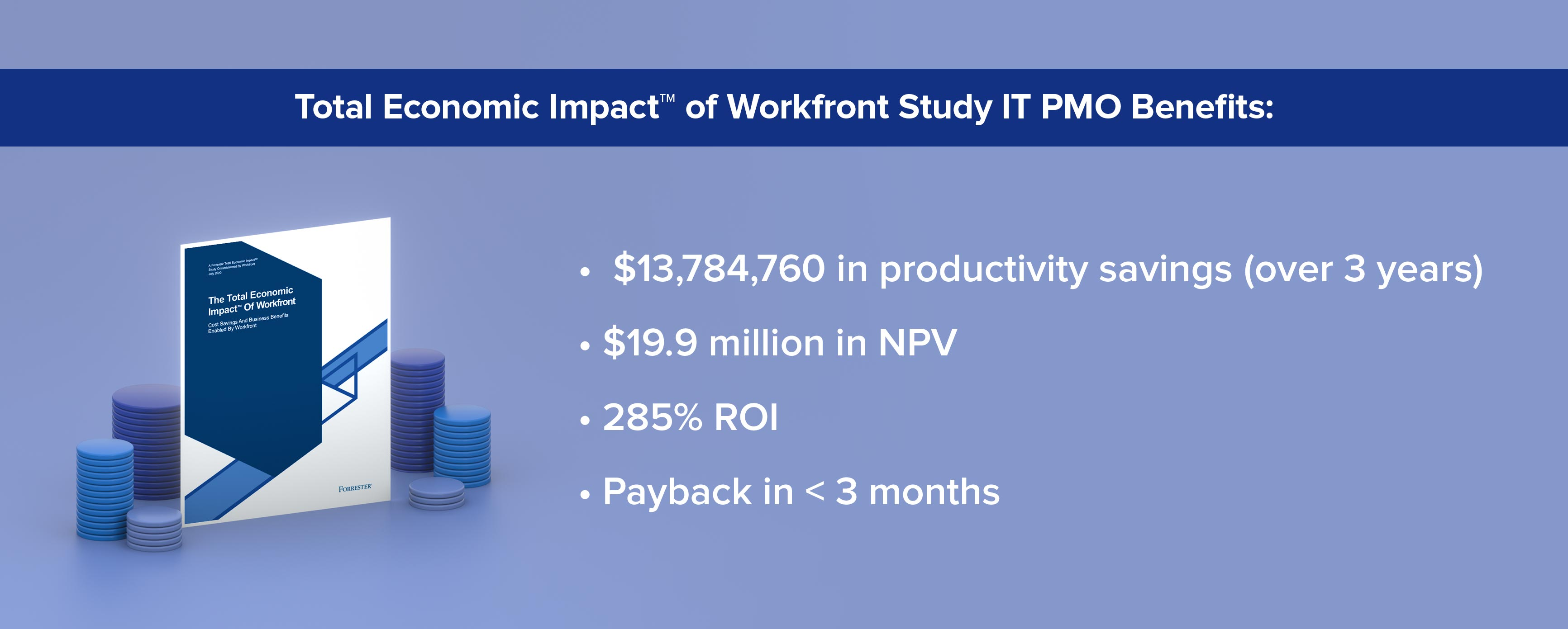 IT PMO benefits according to Forrester include $13.8 million in productivity savings, $19.9 million in NPV, 285 percent ROI, and payback in less than 3 months