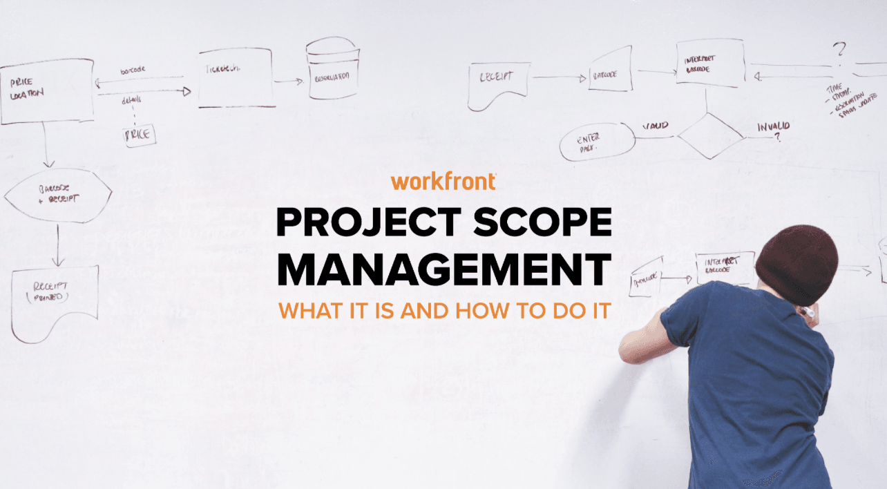 Project Scope Management Header