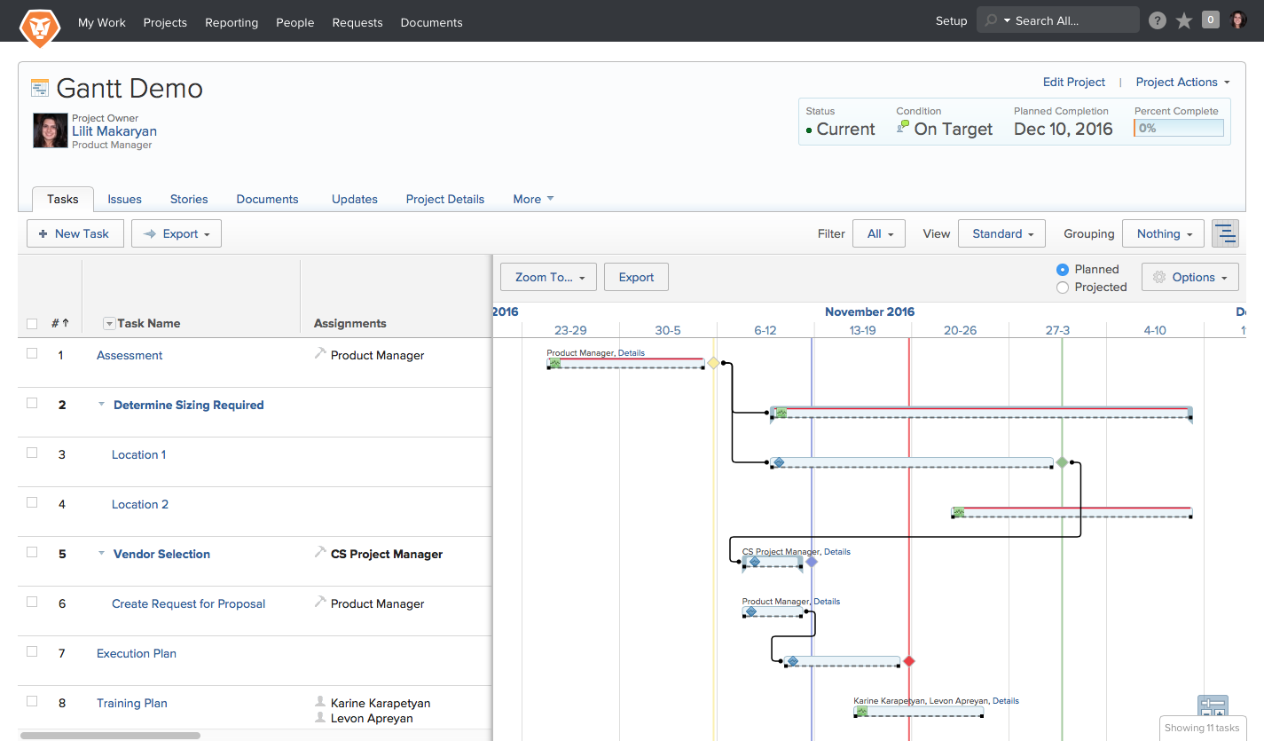Workfront's New Gantt View: Product Manager Explains How It Helps Teams Optimize Productivity