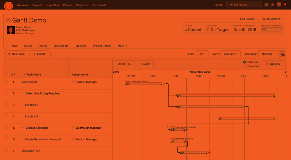 Workfronts New Gantt View Product Manager Explains How It Helps