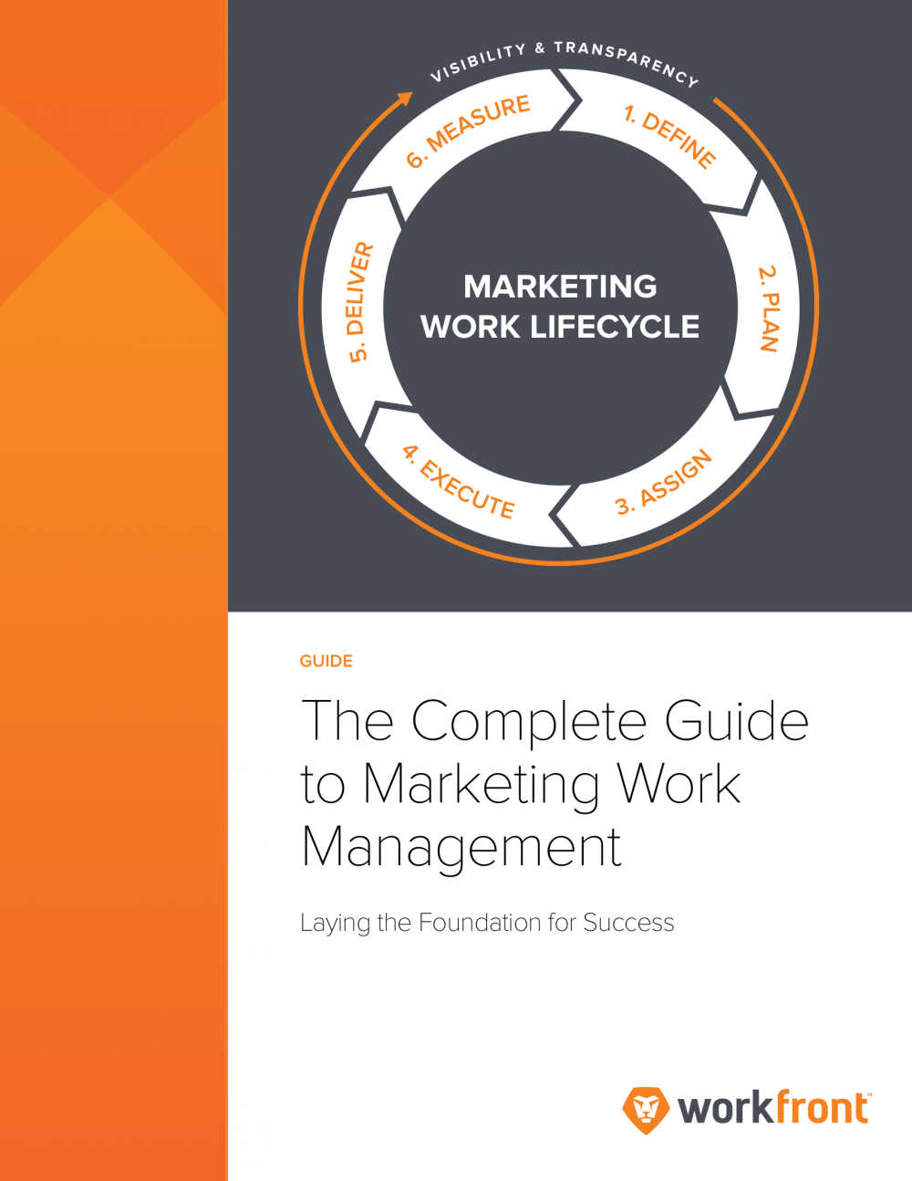 The Complete Guide to Marketing Work Management