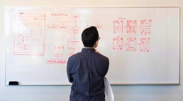 work management expansion