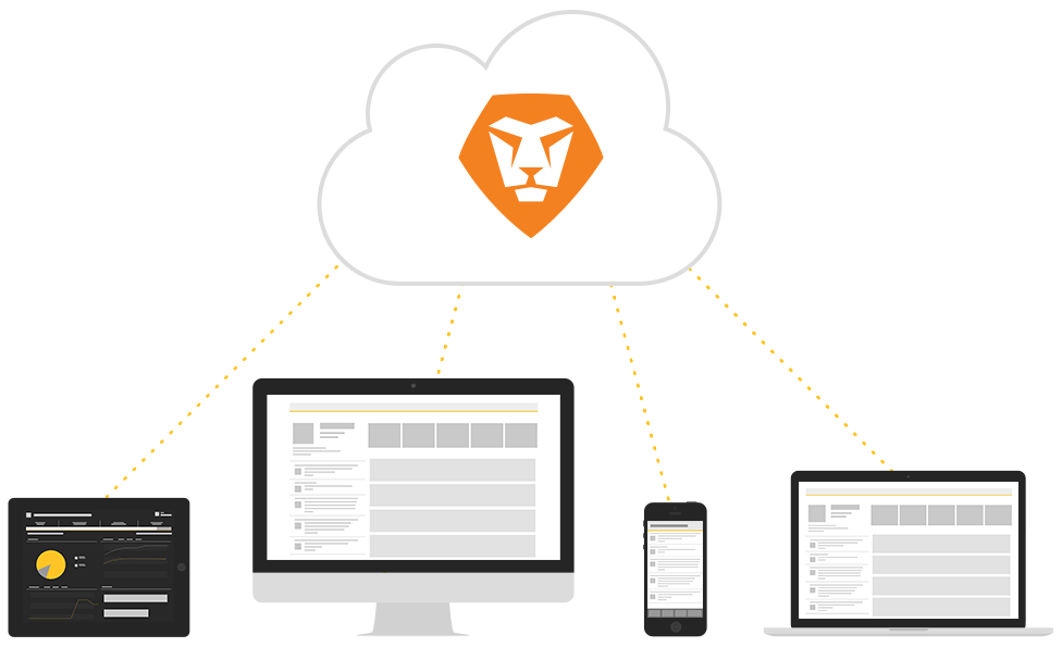 Workfront - Cloud-based Workflow Management Across All Devices