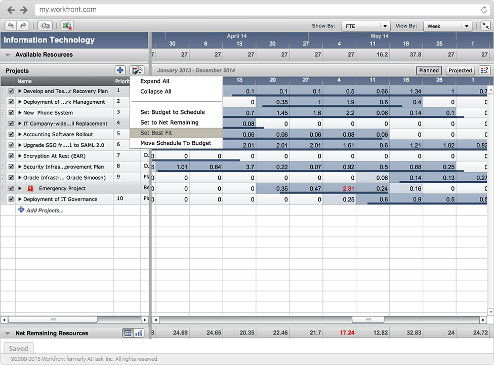 Workfront - Allocate resources with Set Best Fit