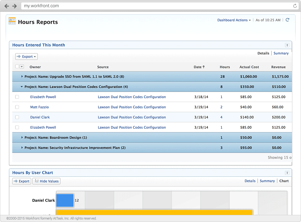 Workfront - Time tracking reports