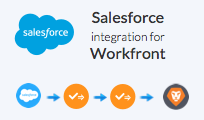 Salesforce Integration For Workfront