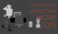 The State of Marketing Work 2015