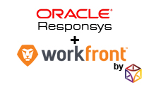 Responsys Workfront Integration