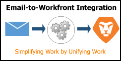 Email to Workfront Utility