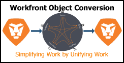 Object Conversion for Workfront